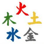 Five Element Symbols